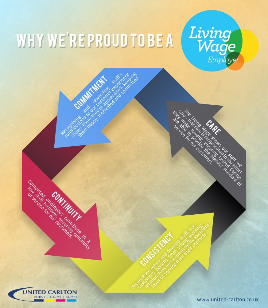 Living Wage Employer Infographic